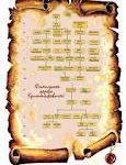 150 самых популярных фамилий в России.