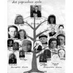 Десять самых распространенных фамилий мира (часть первая)